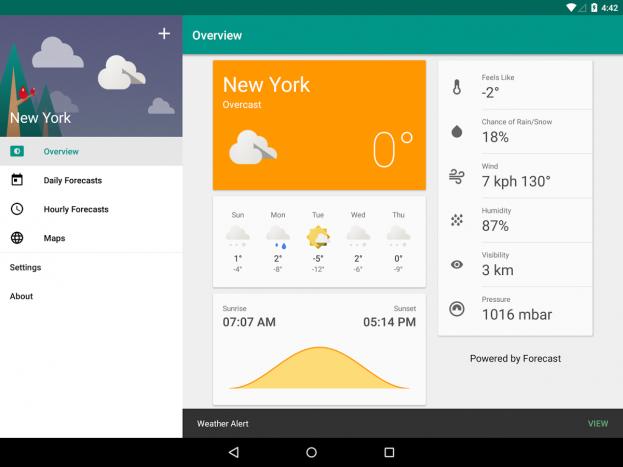 Google now weer apps weer applicaties