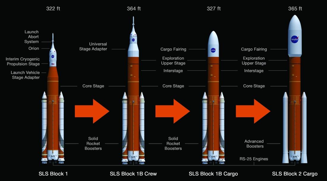 mars sls raket