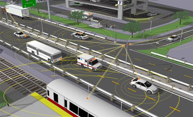 vehicle-to-vehicle communication