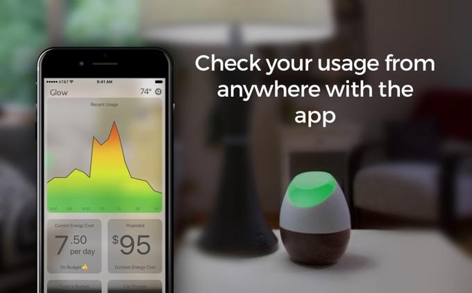 Glow meet energieverbruik