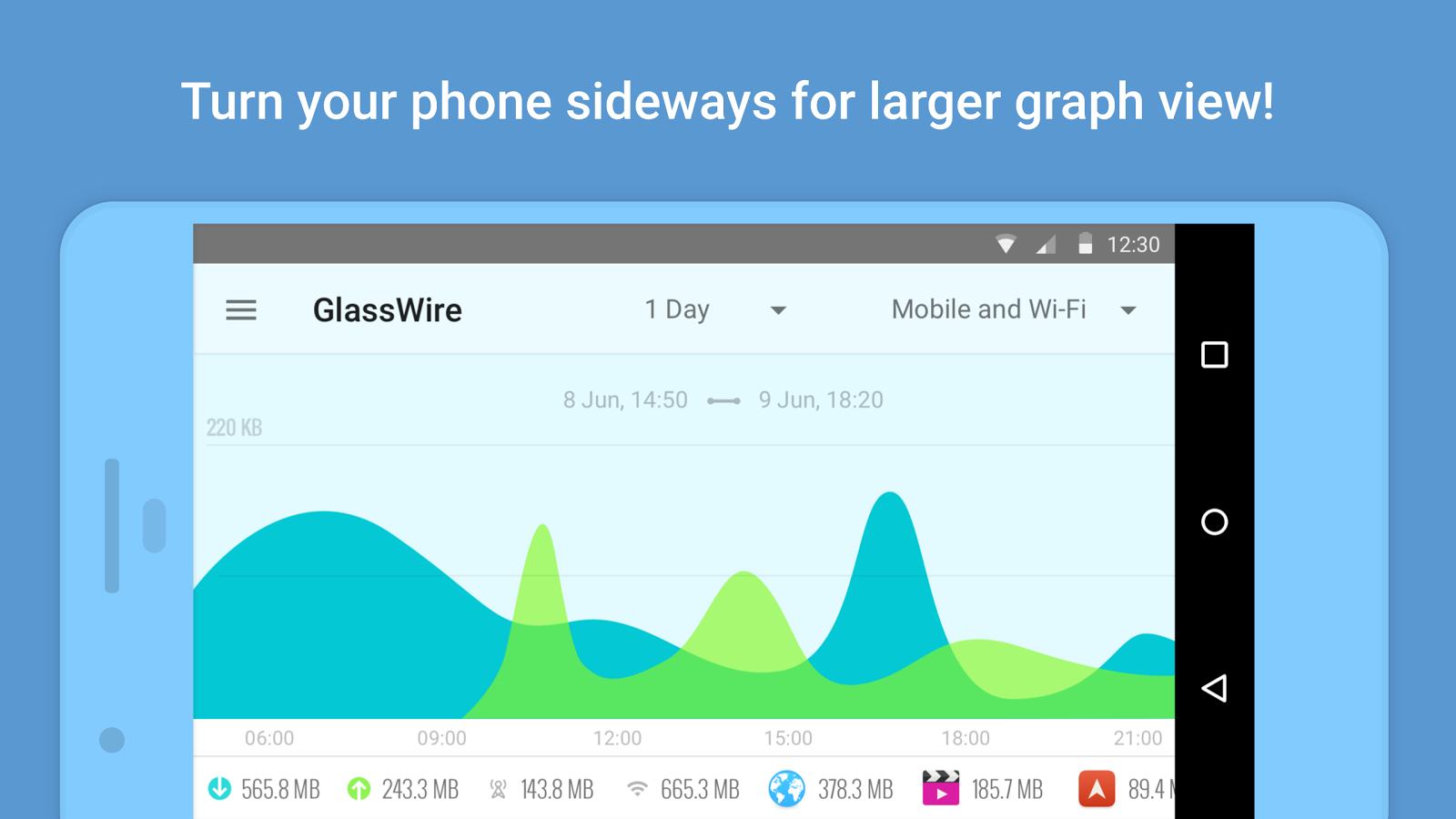 Glasswire beste apps Android