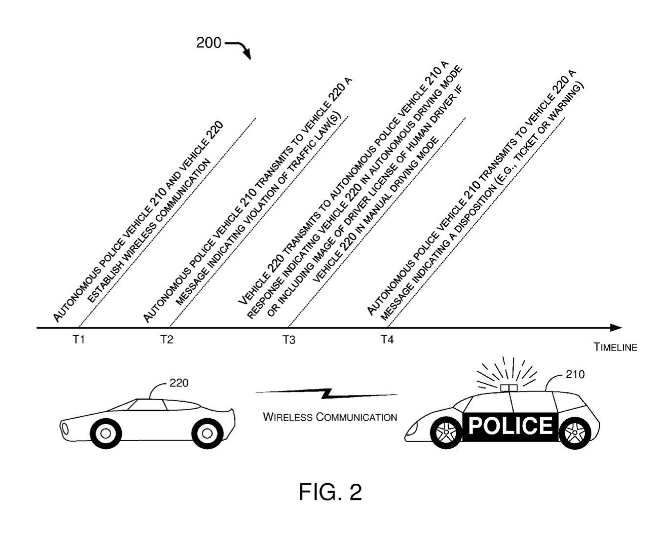 Ford autonome politieauto