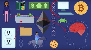 Botnik Bitcoin uitleg