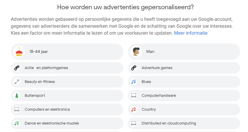 Google advertenties interesses