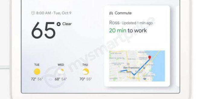 Google HOME HUB GOOGLE ASSISTANT