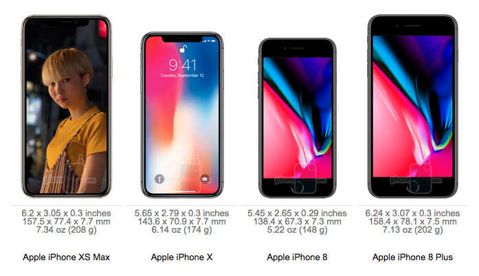 Apple iPhone xs iPhone XS Max iPhone XR grootte vergeleken Galaxy S9