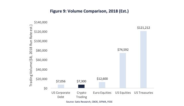 Bitcoin cryptomarkt 2019