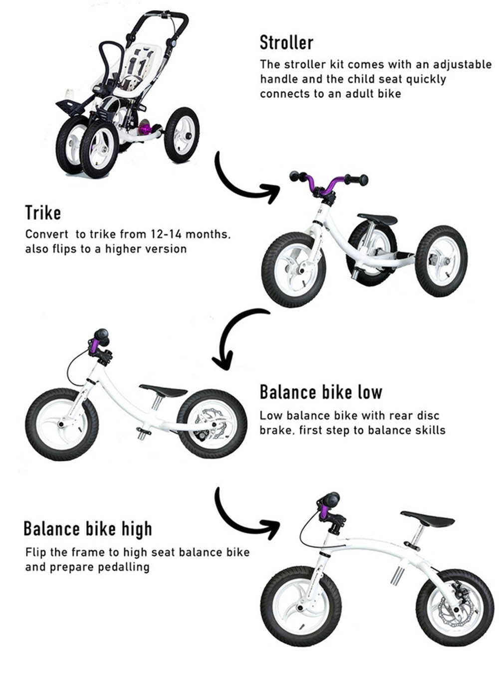 Monkeycycle kinderfiets