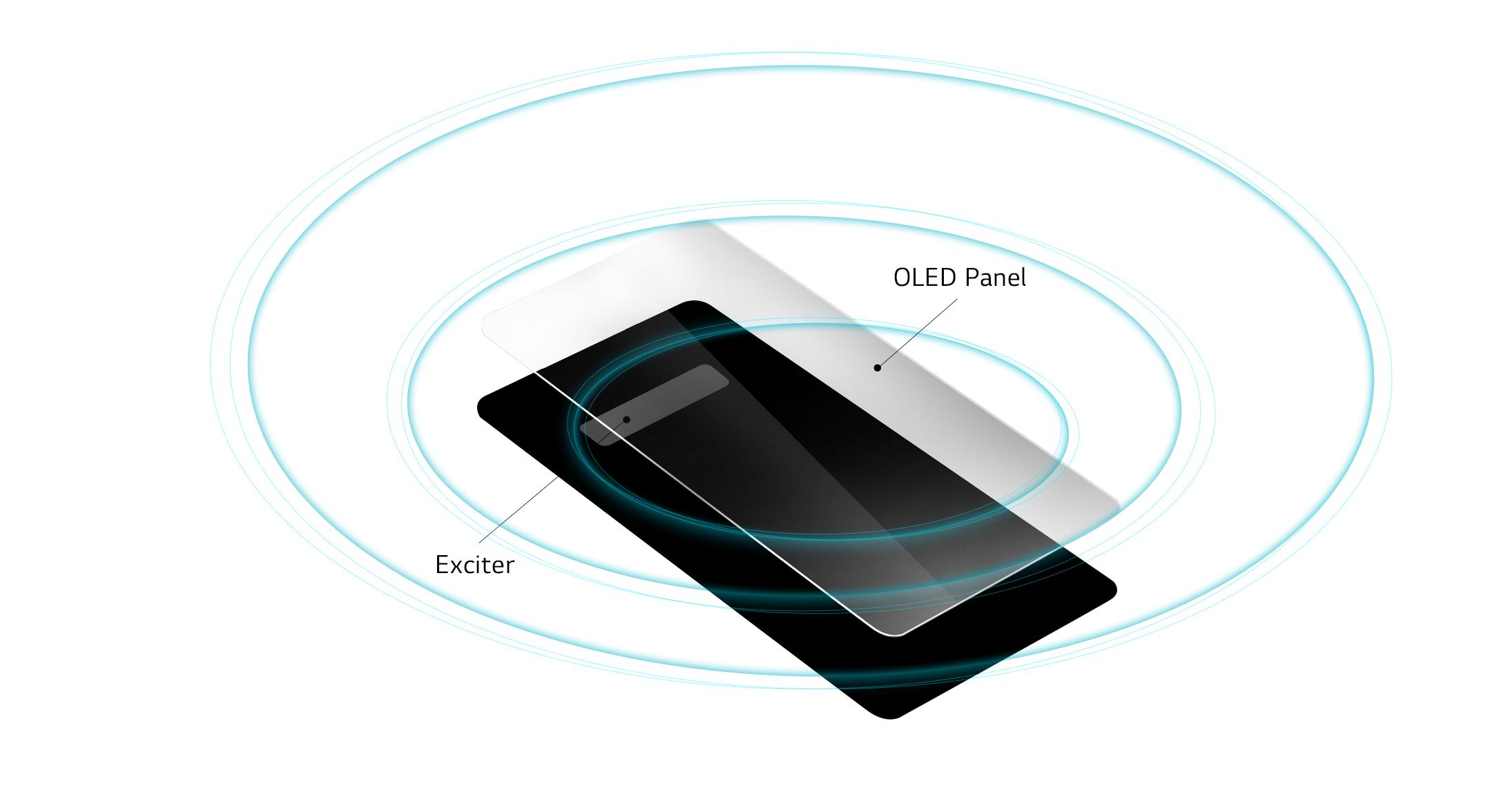 LG G8 ThinQ speaker in scherm