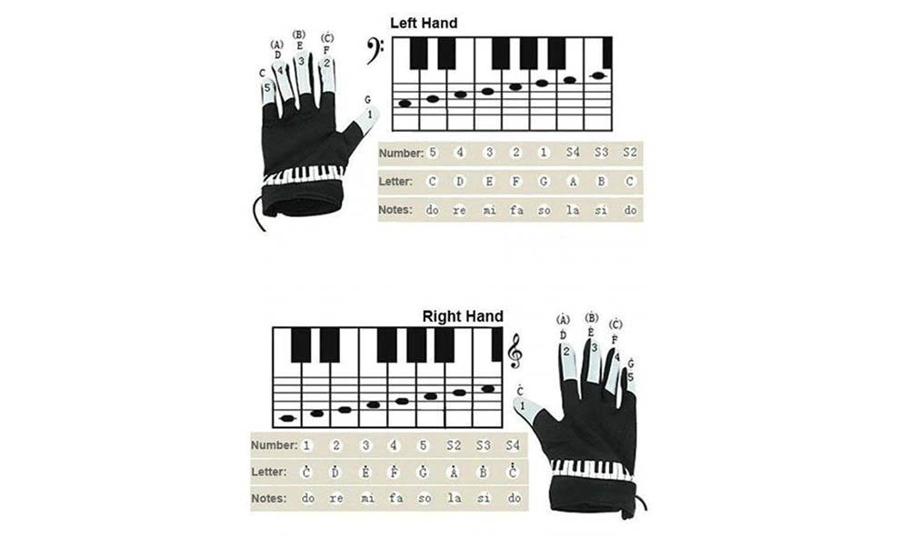 AliExpress handschoenen met piano