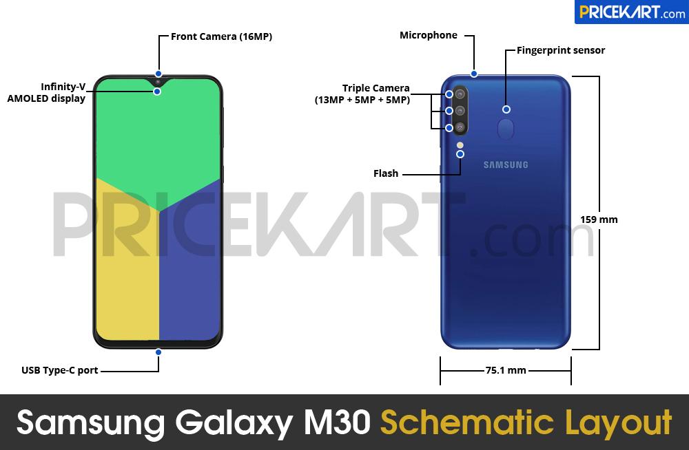 Samsung Galaxy M30 specs Pricekart