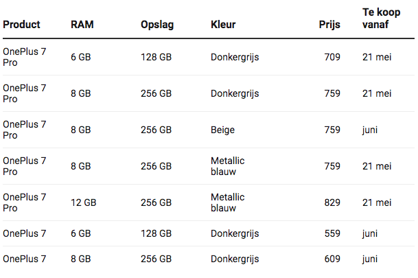 OnePlus 7 Pro prijzen