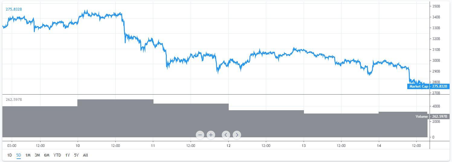 marktkapitalisatie-bitcoin-altcoins- 9-14-7