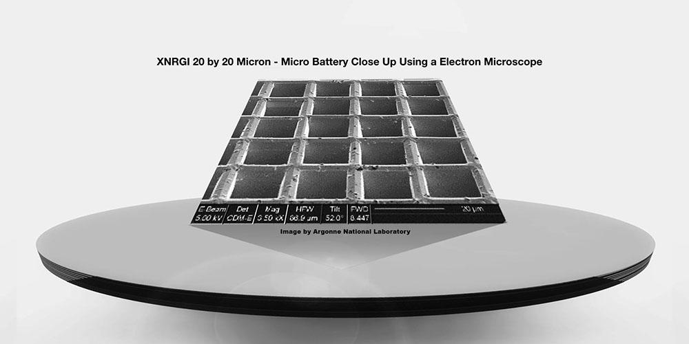 XNRGI batterij elektrische auto's