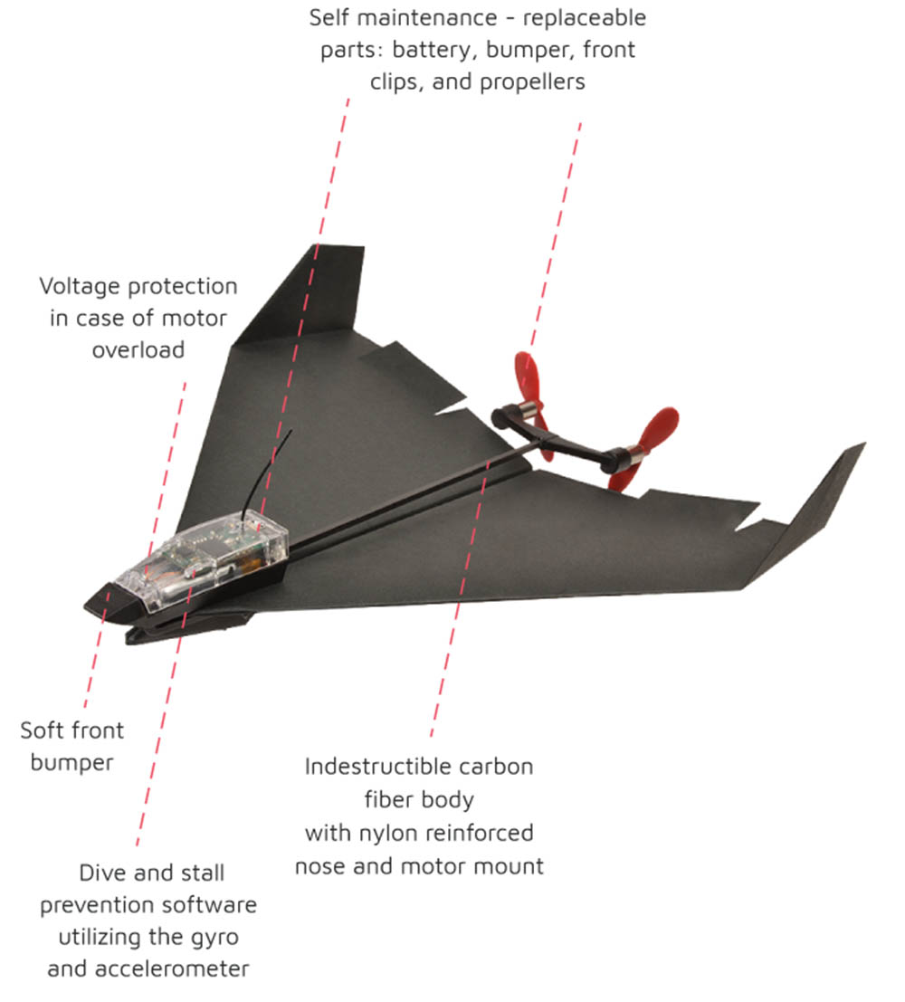 POWERUP 4.0 papieren vliegtuigjes