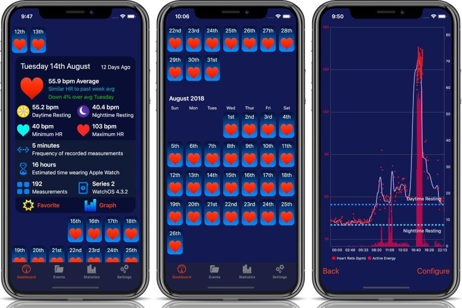 Heart Analyzer Apple Watch