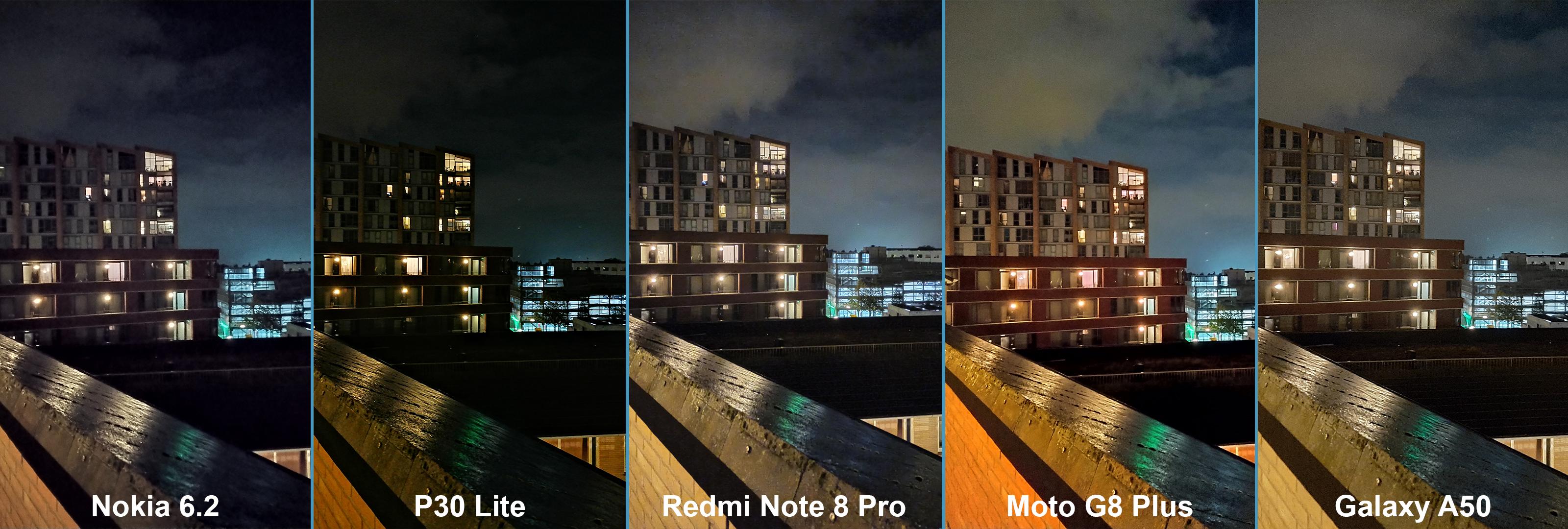 Budgetsmartphones camera vergelijking nachtmodus
