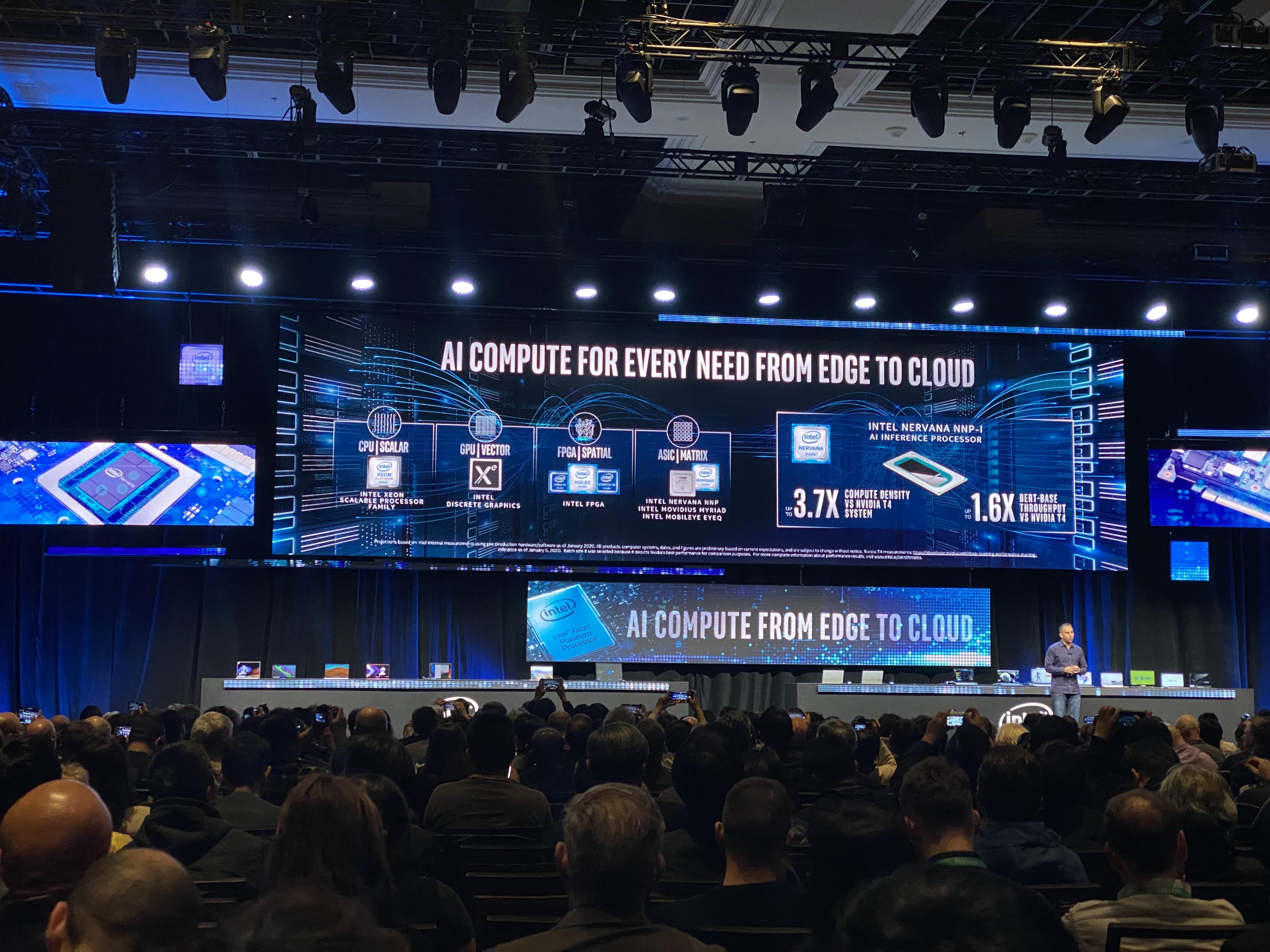 Intel 5G AI CES 2020