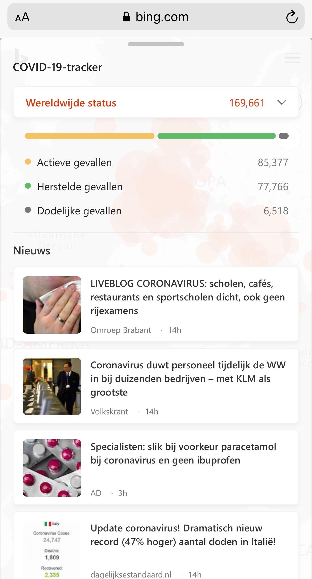 Microsoft Bing dashboard