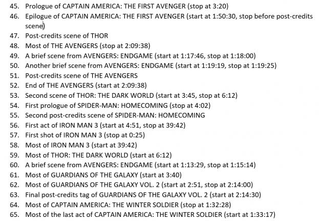 Marvel Scènes 3